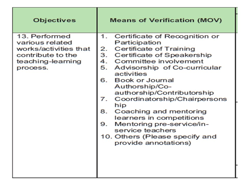 Steps on Preparing the RPMS-PPST Portfolio for Highly Proficient Teachers